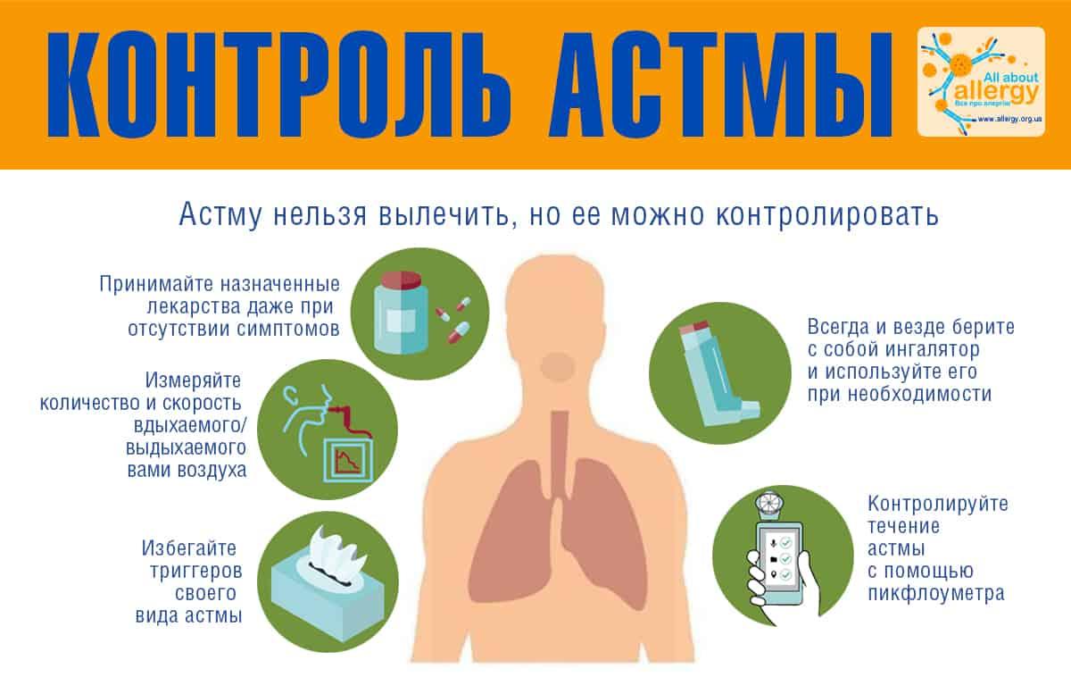 Как контролировать астму и предотвращать ее осложнения
