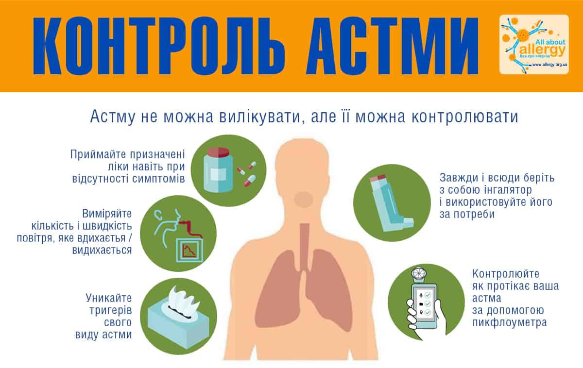 Як контролювати астму та запобігати її ускладненням
