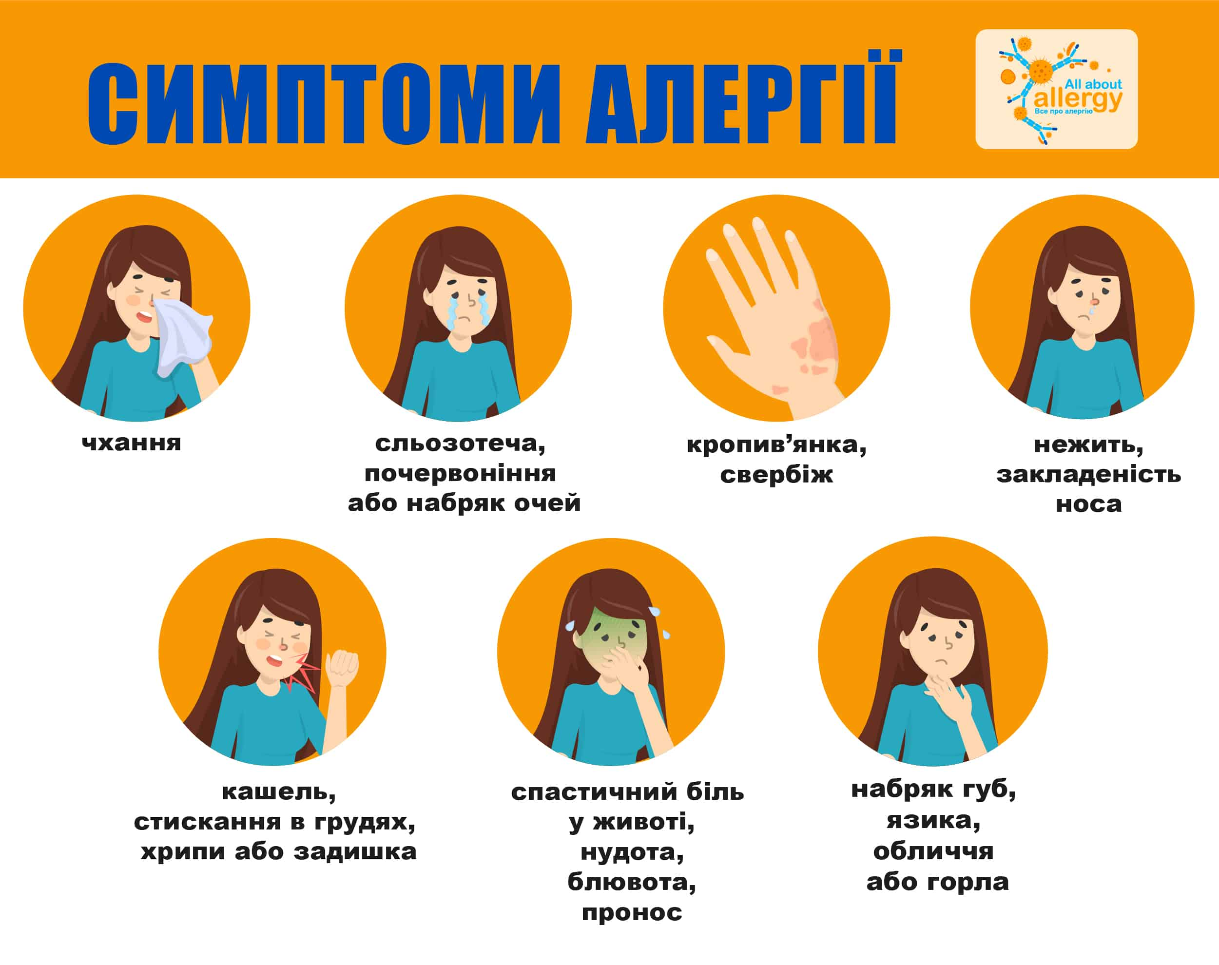 Симптоми алергії інфографика