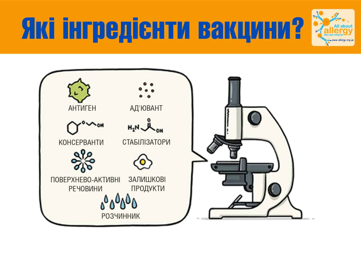 Вакцина проти коронавірусу склад